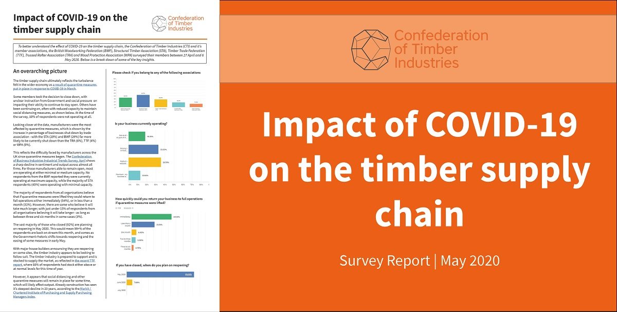 CTI Survey – Timber supply chain open for business in May