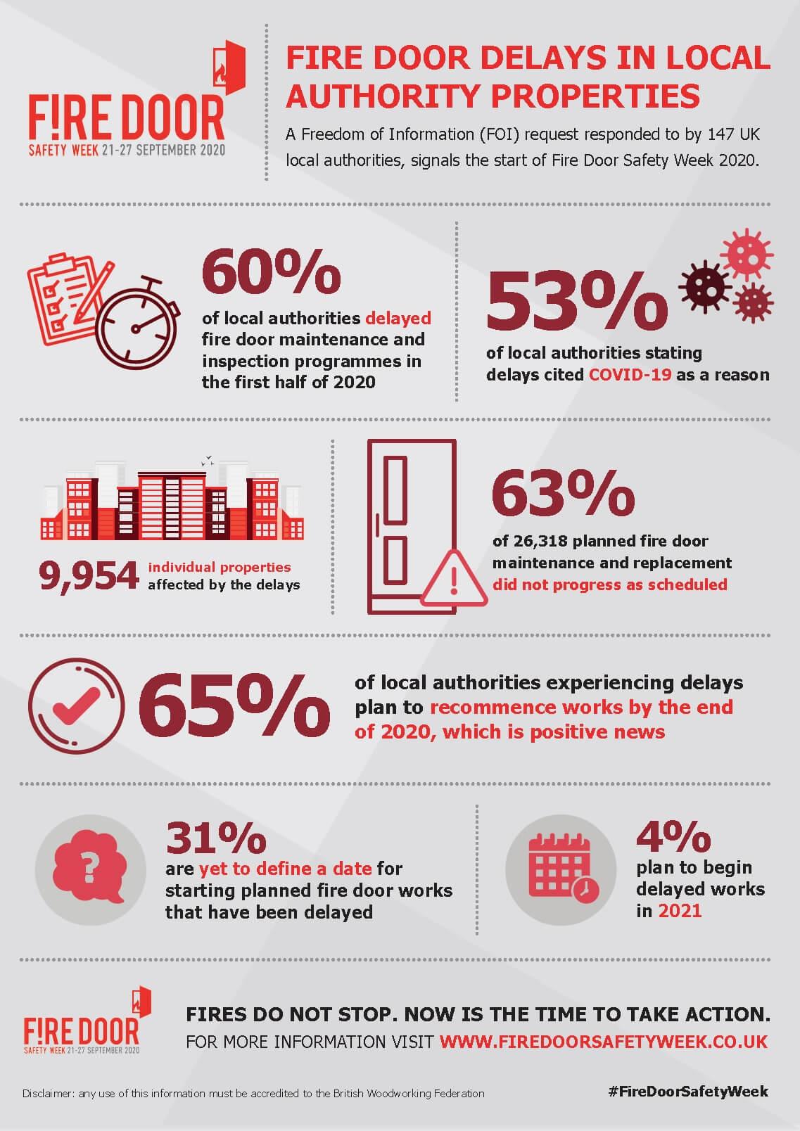 FDSW-Infographic