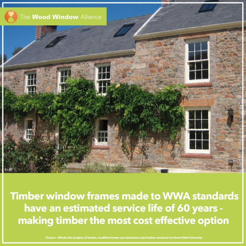 Whole Life Analysis of timber, modified timber and aluminium-clad timber windows