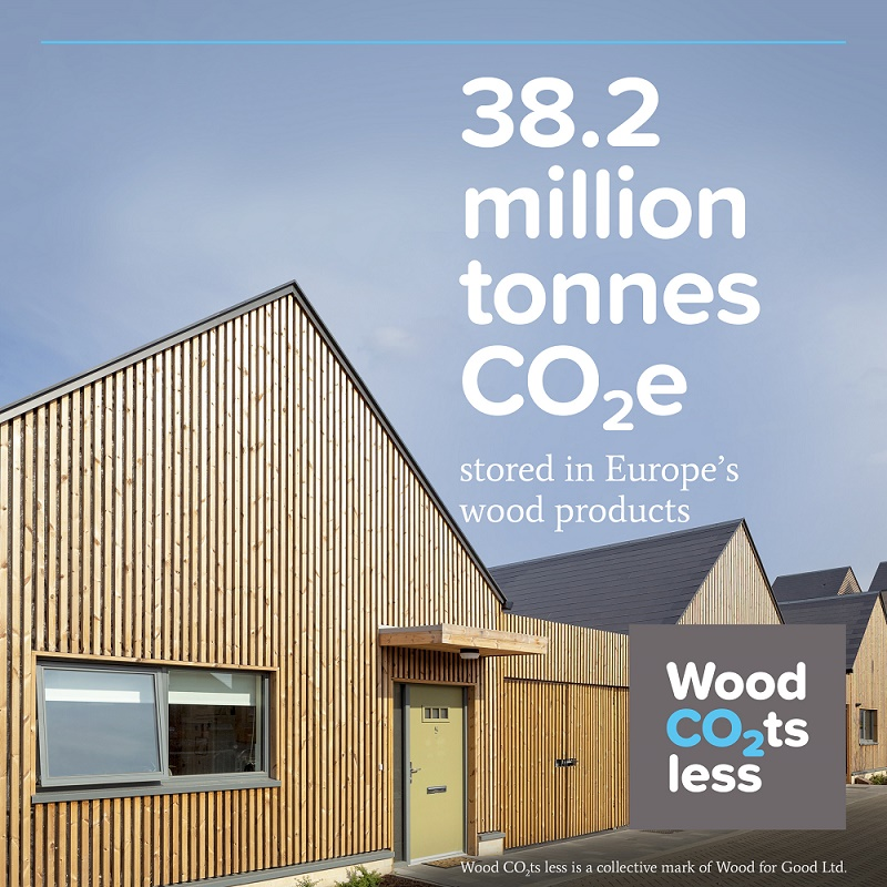 Wood CO2ts Less – an innovative timber industry campaign