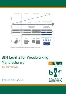 BIM for Woodworking